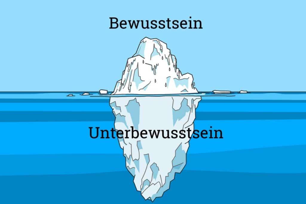 Die Eisberggrafik mit Bewusstsein und Unbewusstsein zeigt uns, wie groß und mächtig unser Unterbewusstsein ist. Grafik: Pixabay