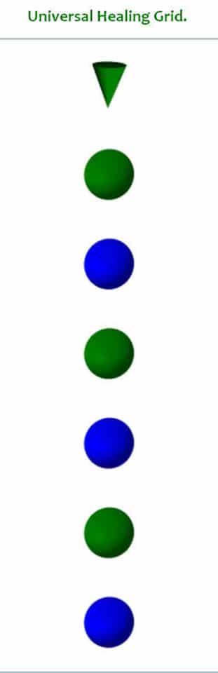 Universal Healing Grid von Yael Benattar